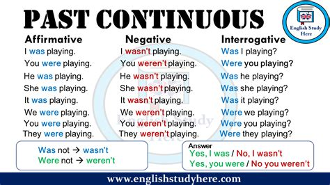 Past Continuous Tense Review - English Study Here