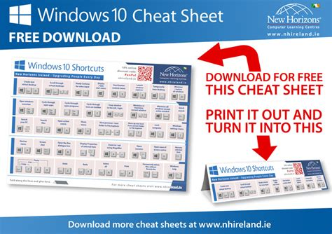 The Ultimate Windows 10 Cheat Sheet: Everything you need